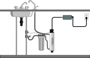 VIQUA-POU-schematic-Tap